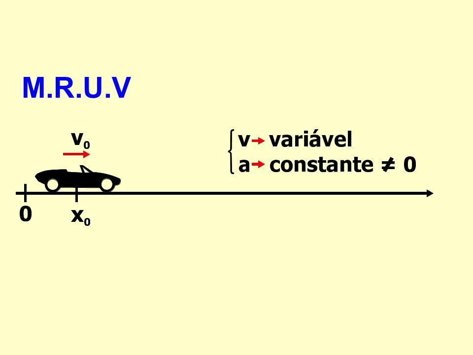 Equações do M.U.V. ***Propriedade do MUV ***Qualquer Movimento Equação de Torricelli