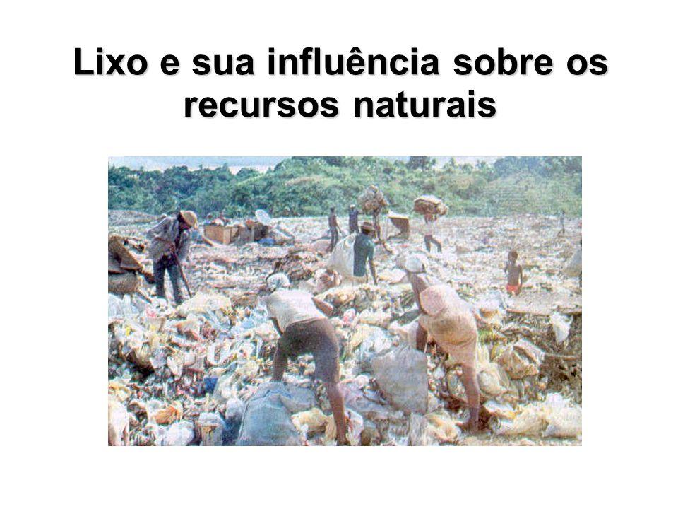 Lixo É todo e qualquer resíduo proveniente das atividades humanas ou gerado pela própria natureza.