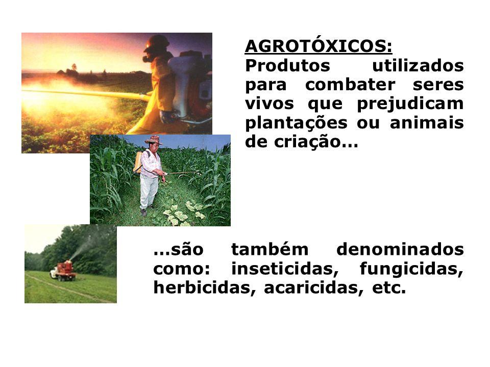O processo de modernização da agricultura, introduziu o uso de adubos químicos e herbicidas.O processo de modernização da agricultura, introduziu o uso de adubos químicos e herbicidas.