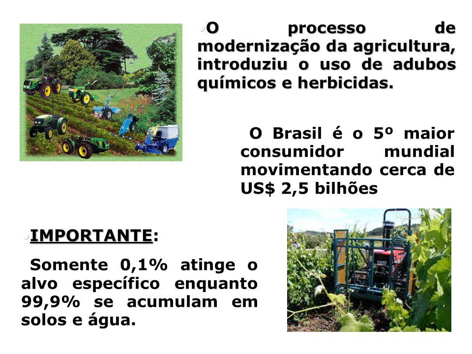 O efeito dos agrotóxicos aumentam ao longo de uma cadeia alimentar (bioamplificação).