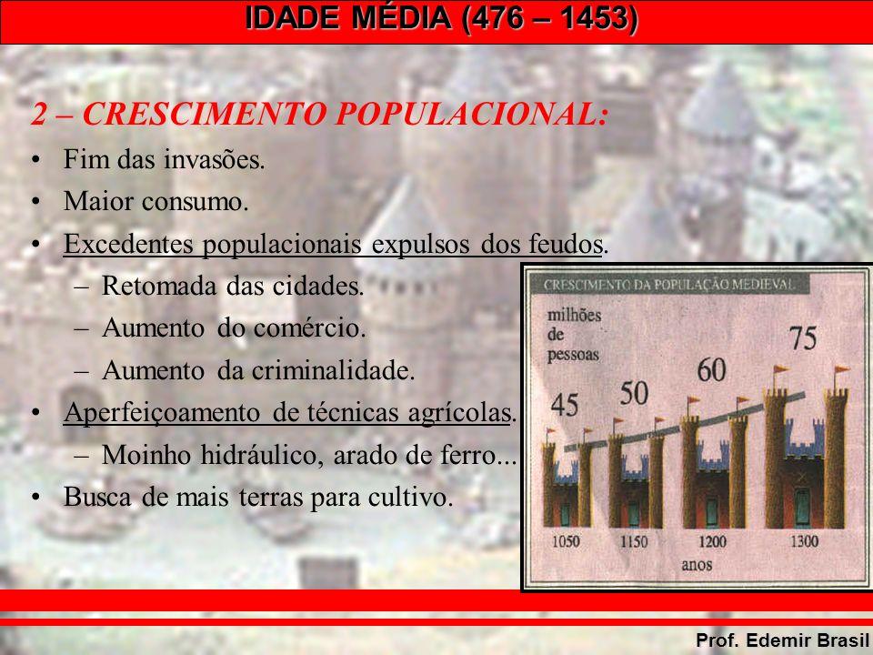 IDADE MÉDIA (476 – 1453) Prof. Edemir Brasil 2 – CRESCIMENTO POPULACIONAL: Fim das invasões.