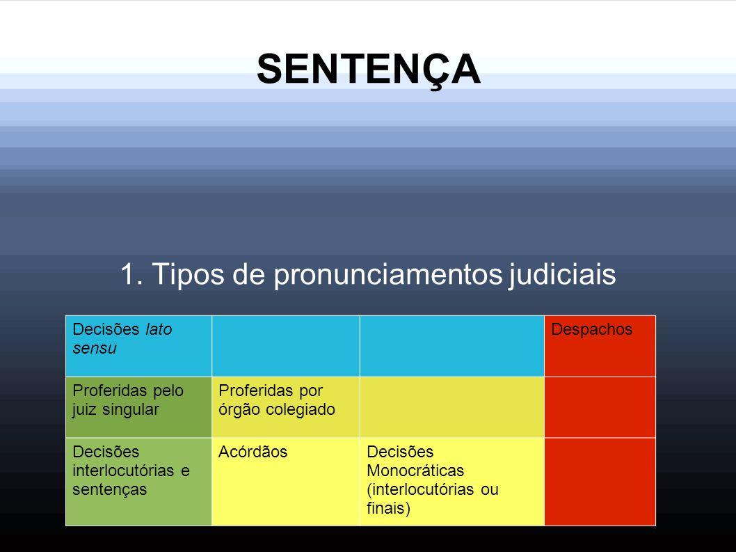 SENTENÇA 1. Tipos de pronunciamentos judiciais Decisões lato sensu Despachos Proferidas pelo juiz singular Proferidas por órgão colegiado Decisões int