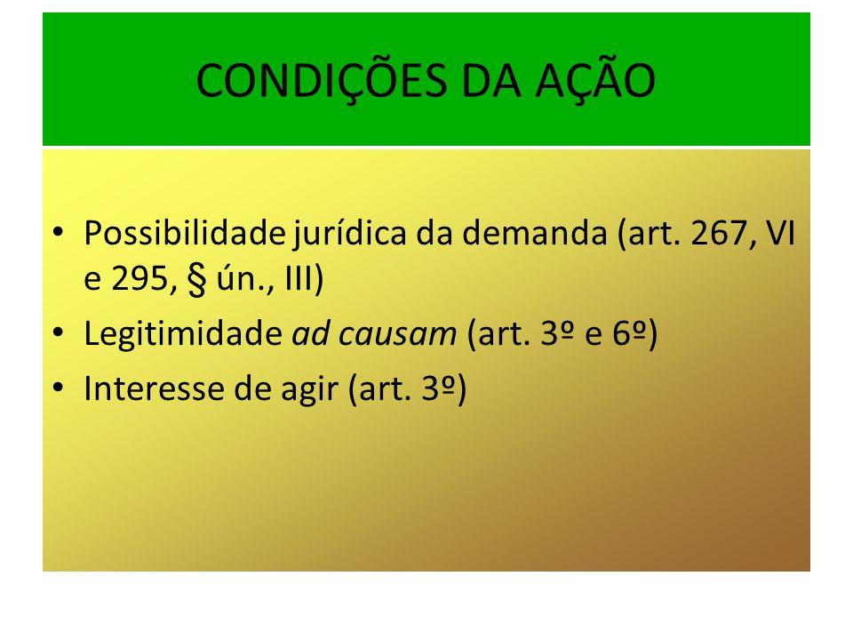 CONDIÇÕES DA AÇÃO Possibilidade jurídica da demanda (art. 267, VI e 295, § ún., III) Legitimidade ad causam (art. 3º e 6º) Interesse de agir (art. 3º)