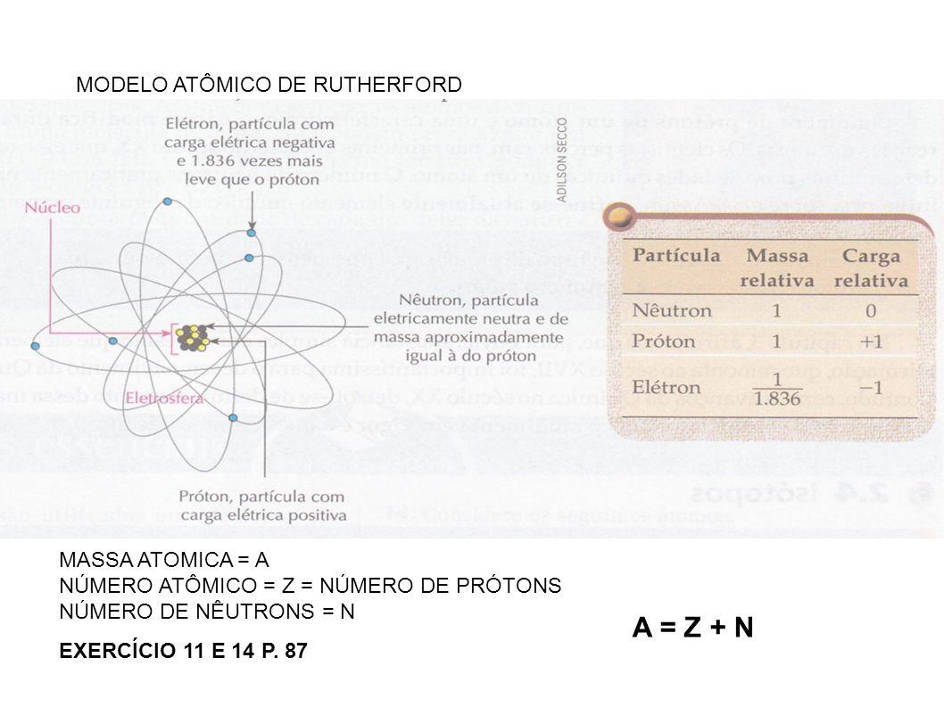 MASSA ATOMICA = A NÚMERO ATÔMICO = Z = NÚMERO DE PRÓTONS NÚMERO DE NÊUTRONS = N A = Z + N EXERCÍCIO 11 E 14 P. 87