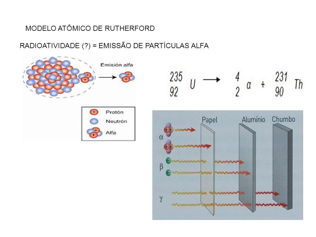 MODELO ATÔMICO DE RUTHERFORD RADIOATIVIDADE (?) = EMISSÃO DE PARTÍCULAS ALFA