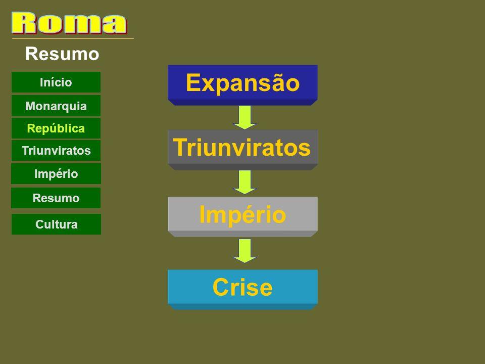 Expansão Triunviratos Império Crise Resumo Início Monarquia República Império Resumo Triunviratos Cultura