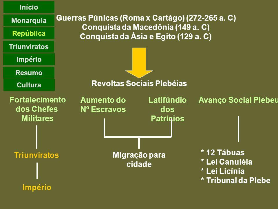 Guerras Púnicas (Roma x Cartágo) (272-265 a. C) Conquista da Macedônia (149 a. C) Conquista da Ásia e Egito (129 a. C) Revoltas Sociais Plebéias Forta