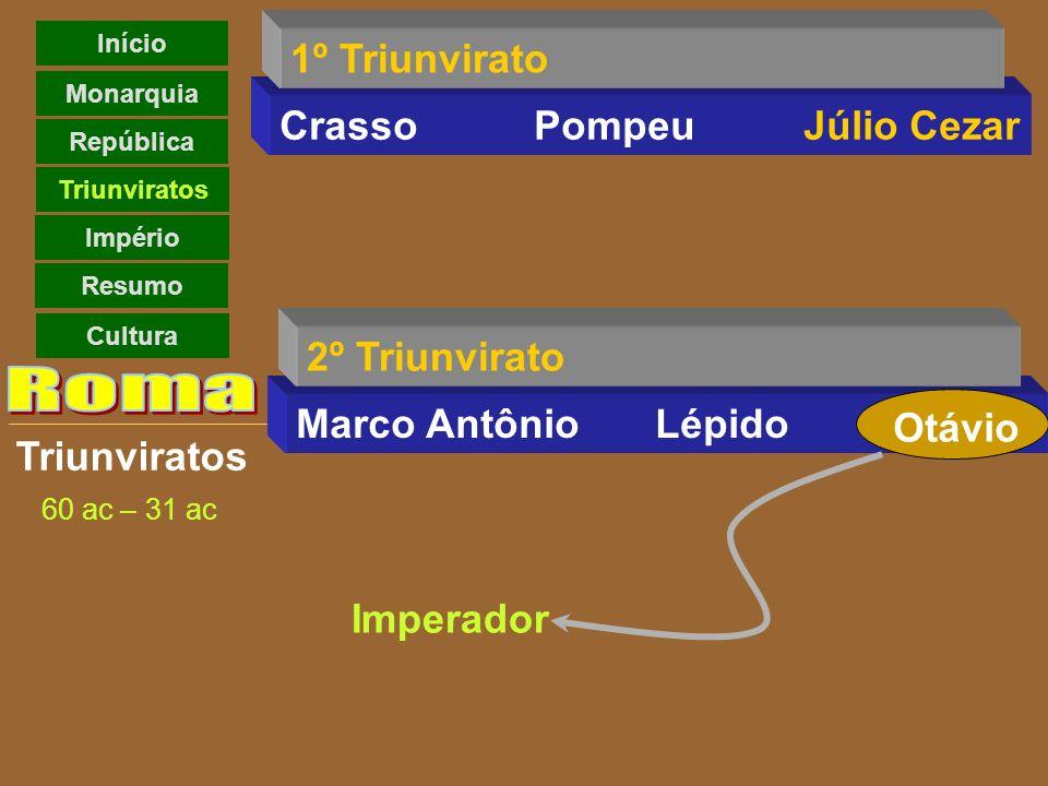 Início Monarquia República Império Resumo Triunviratos Cultura Triunviratos 60 ac – 31 ac Crasso Pompeu Júlio Cezar 1º Triunvirato Marco Antônio Lépid