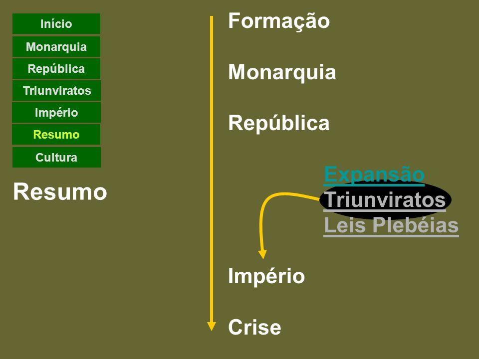Resumo Formação Monarquia República Expansão Triunviratos Leis Plebéias Império Crise Início Monarquia República Império Resumo Triunviratos Cultura