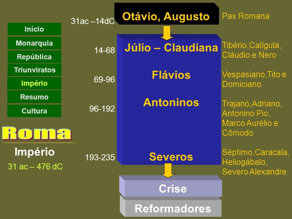 Império 31 ac – 476 dC Início Monarquia República Império Resumo Triunviratos Cultura Júlio – Claudiana Flávios Antoninos Severos Otávio, Augusto 31ac