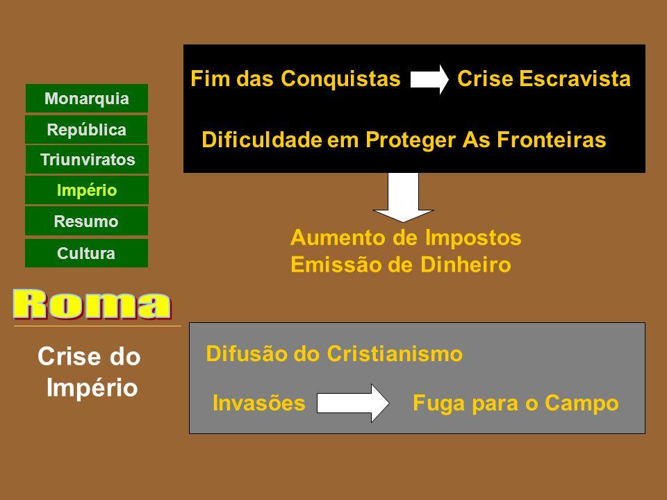Crise do Império Monarquia República Império Resumo Triunviratos Cultura Fim das ConquistasCrise Escravista Dificuldade em Proteger As Fronteiras Aume