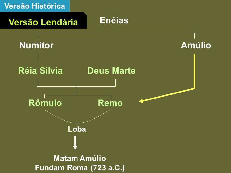 Enéias NumitorAmúlio Réia SilviaDeus Marte Rômulo Remo Matam Amúlio Fundam Roma (723 a.C.) Loba Versão Histórica Versão Lendária