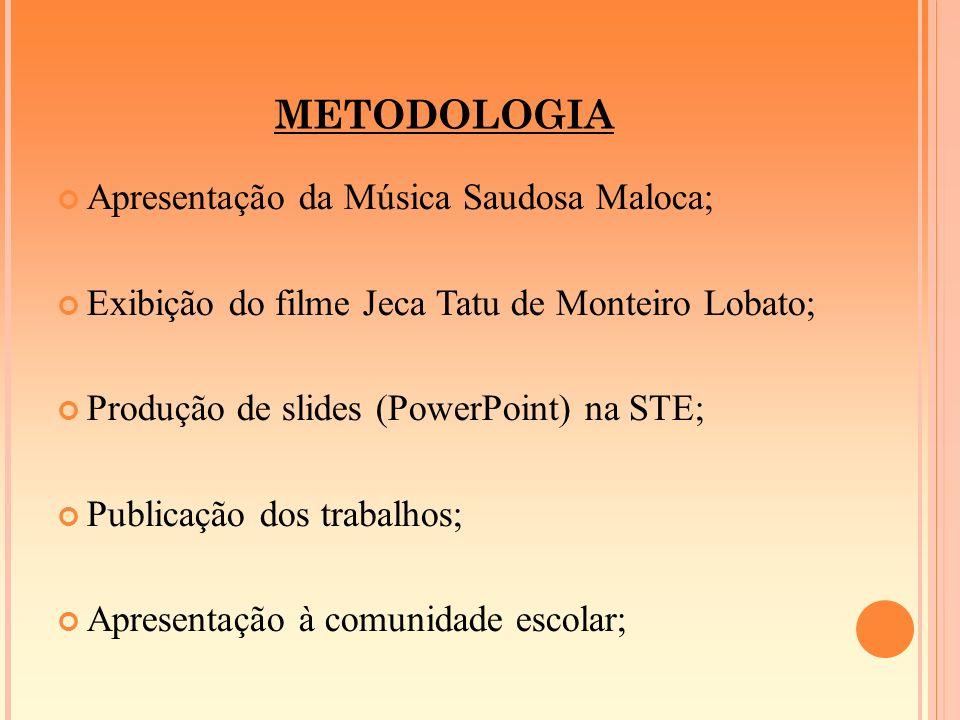 METODOLOGIA Apresentação da Música Saudosa Maloca; Exibição do filme Jeca Tatu de Monteiro Lobato; Produção de slides (PowerPoint) na STE; Publicação