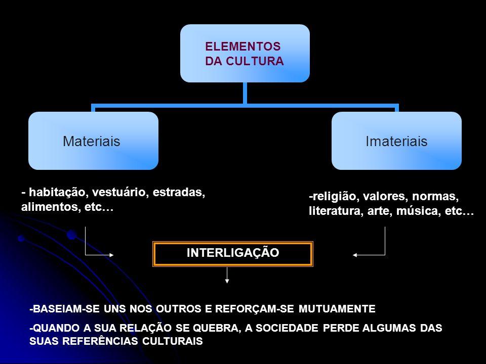 CULTURA E HERANÇA BIOLÓGICA -A cultura afasta-nos do nosso estado natural, é aquilo que é assimilado e aprendido -Exemplos de actos naturais: comer, falar, dormir… -Exemplos de actos culturais: o tipo de alimentação, as diferentes línguas, os horários de dormir e de acordar… CULTURA- SIGNIFICADO POPULAR E SOCIOLÓGICO -Significado popular: culto é aquele que revela conhecimentos, manifesta o gosto pela arte, literatura, música clássica, que fala correctamente… -Significado sociológico: independentemente de se ser culto ou não, todos são portadores de cultura, pois todos fazem parte de um grupo social com maneiras específicas de pensar, sentir e de agir…