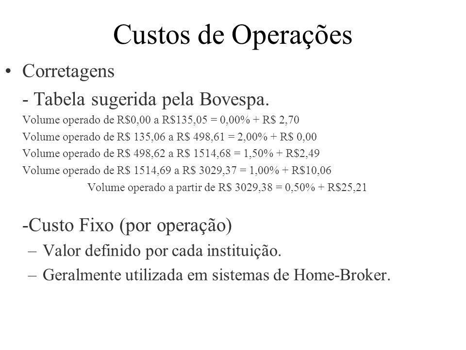 Custos de Operações Corretagens - Tabela sugerida pela Bovespa. Volume operado de R$0,00 a R$135,05 = 0,00% + R$ 2,70 Volume operado de R$ 135,06 a R$