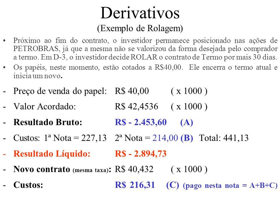Derivativos (Exemplo de Rolagem) Próximo ao fim do contrato, o investidor permanece posicionado nas ações de PETROBRAS, já que a mesma não se valorizo