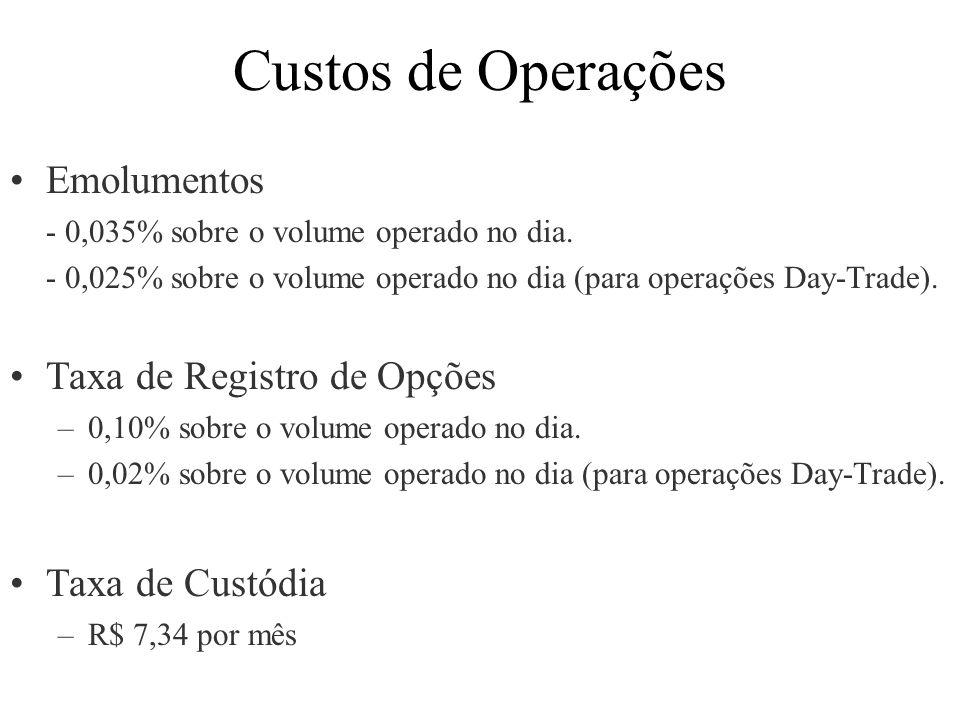 Custos de Operações Emolumentos - 0,035% sobre o volume operado no dia. - 0,025% sobre o volume operado no dia (para operações Day-Trade). Taxa de Reg