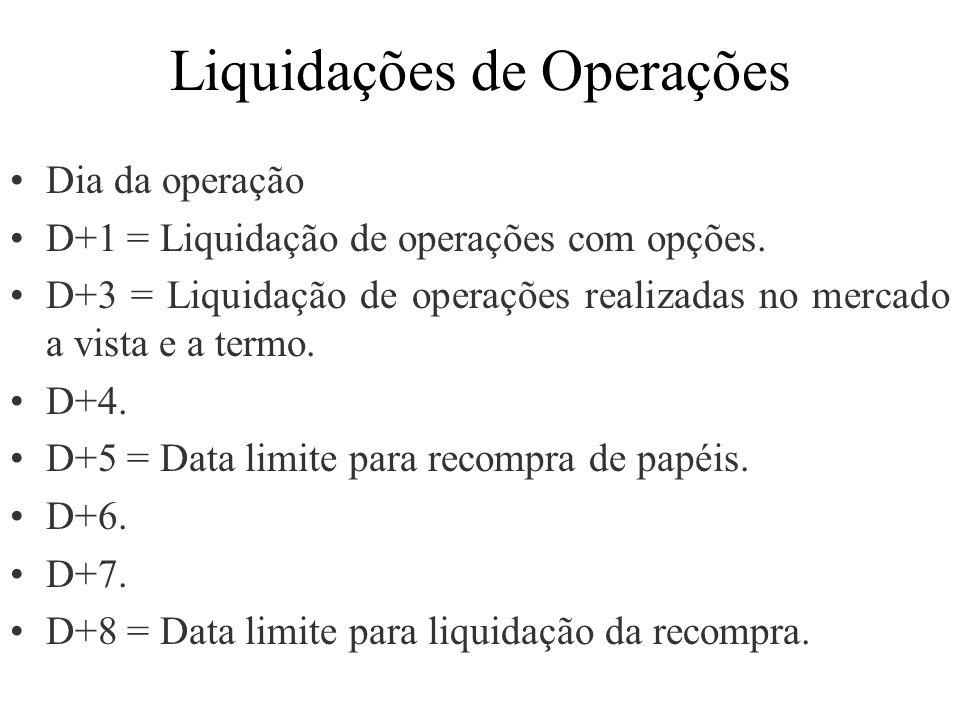 Liquidações de Operações Dia da operação D+1 = Liquidação de operações com opções. D+3 = Liquidação de operações realizadas no mercado a vista e a ter
