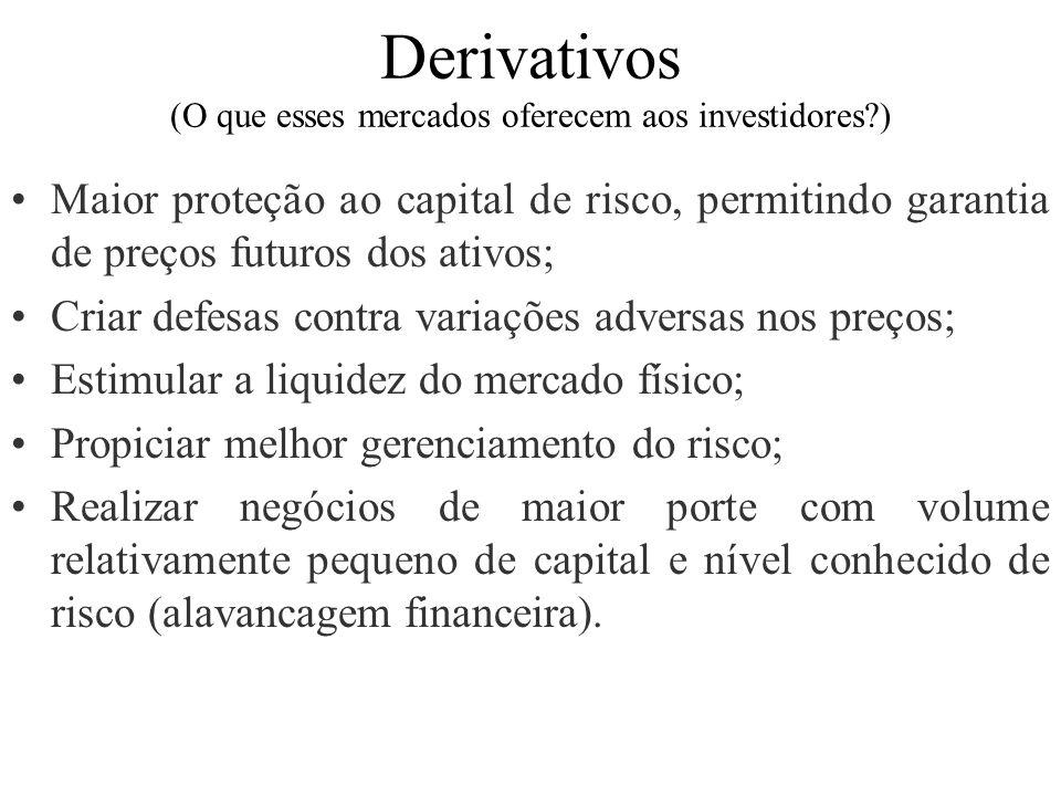Derivativos (O que esses mercados oferecem aos investidores?) Maior proteção ao capital de risco, permitindo garantia de preços futuros dos ativos; Cr