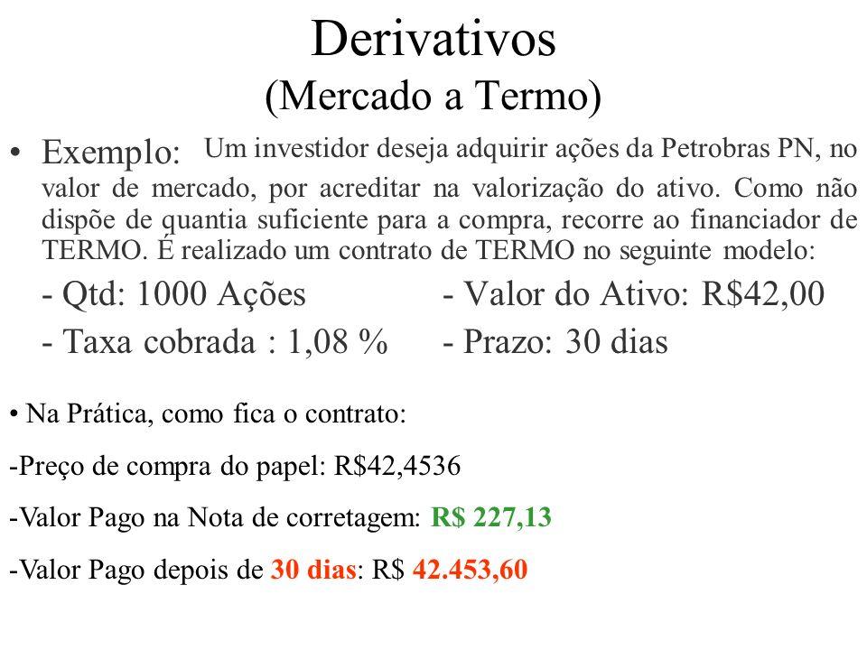 Derivativos (Mercado a Termo) Exemplo: Um investidor deseja adquirir ações da Petrobras PN, no valor de mercado, por acreditar na valorização do ativo
