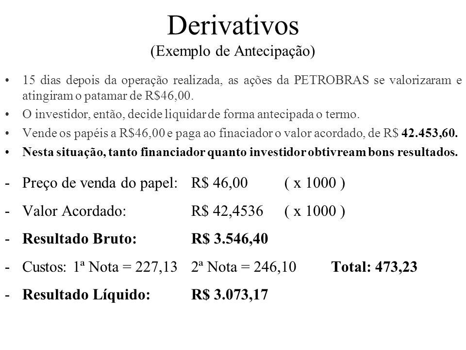 Derivativos (Exemplo de Antecipação) 15 dias depois da operação realizada, as ações da PETROBRAS se valorizaram e atingiram o patamar de R$46,00. O in