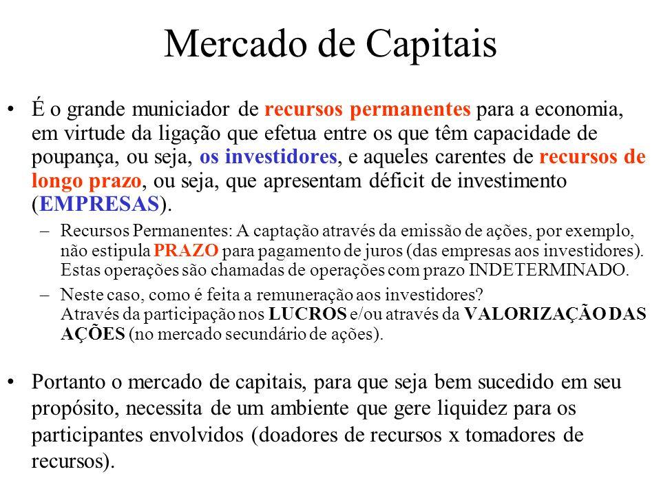 Mercado de Capitais É o grande municiador de recursos permanentes para a economia, em virtude da ligação que efetua entre os que têm capacidade de pou