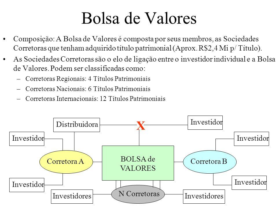 Bolsa de Valores Composição: A Bolsa de Valores é composta por seus membros, as Sociedades Corretoras que tenham adquirido título patrimonial (Aprox.