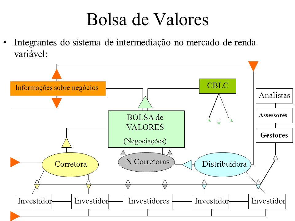 Bolsa de Valores Integrantes do sistema de intermediação no mercado de renda variável: BOLSA de VALORES (Negociações) CorretoraDistribuidora Investido