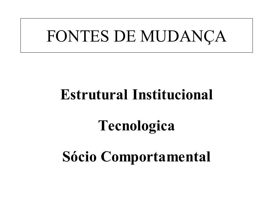 FONTES DE MUDANÇA Estrutural Institucional Tecnologica Sócio Comportamental
