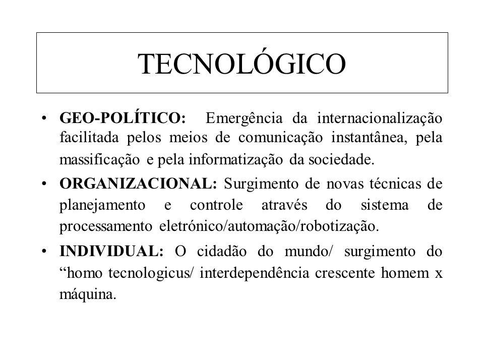 TECNOLÓGICO GEO-POLÍTICO: Emergência da internacionalização facilitada pelos meios de comunicação instantânea, pela massificação e pela informatização