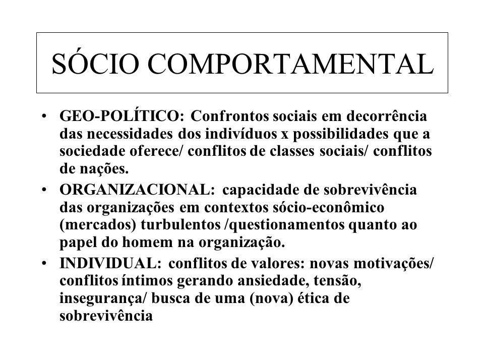 SÓCIO COMPORTAMENTAL GEO-POLÍTICO: Confrontos sociais em decorrência das necessidades dos indivíduos x possibilidades que a sociedade oferece/ conflit