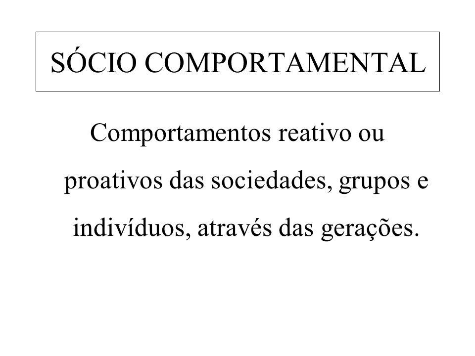 NÍVEIS DE INFLUÊNCIA DA MUDANÇA Geo-político Organizacional Individual