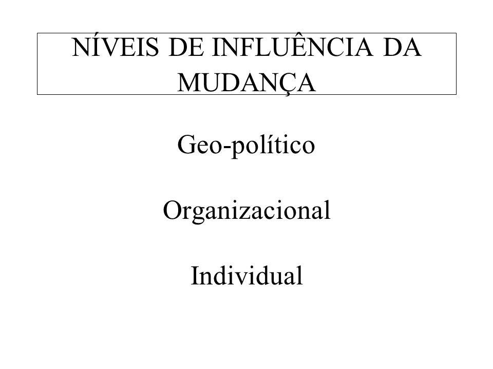 GEOPOLITICO Abrange os diferentes aspectos de desenvolvimento sócio - econômico das nações e suas interdependências políticas