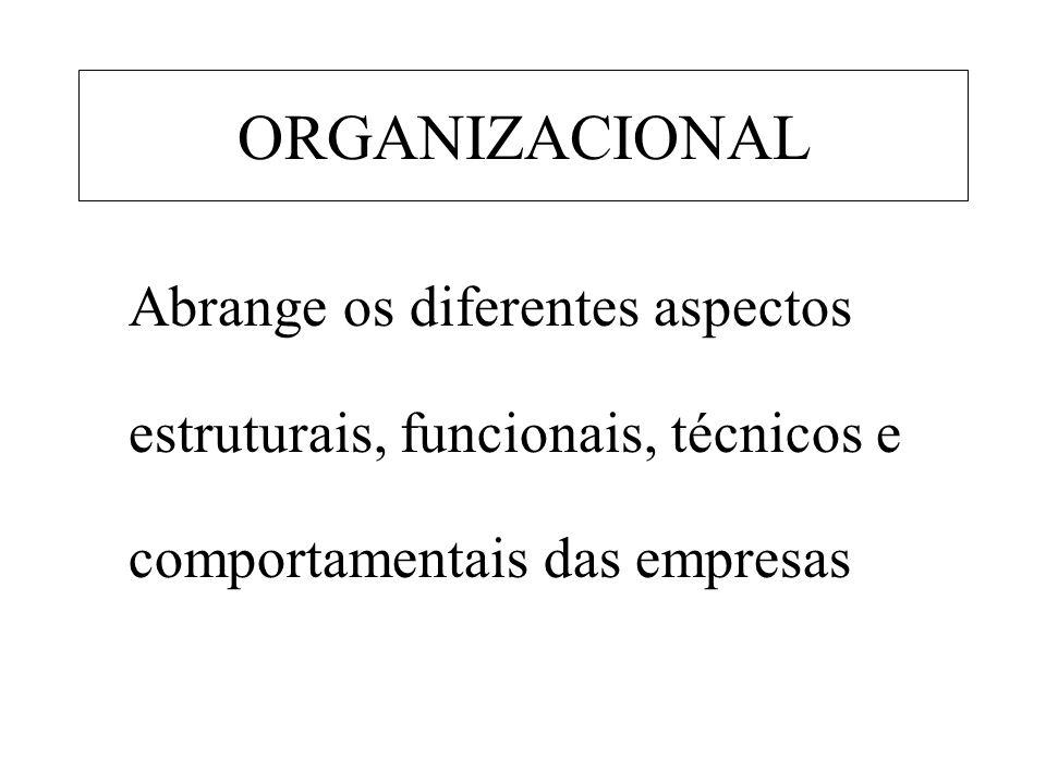 ORGANIZACIONAL Abrange os diferentes aspectos estruturais, funcionais, técnicos e comportamentais das empresas
