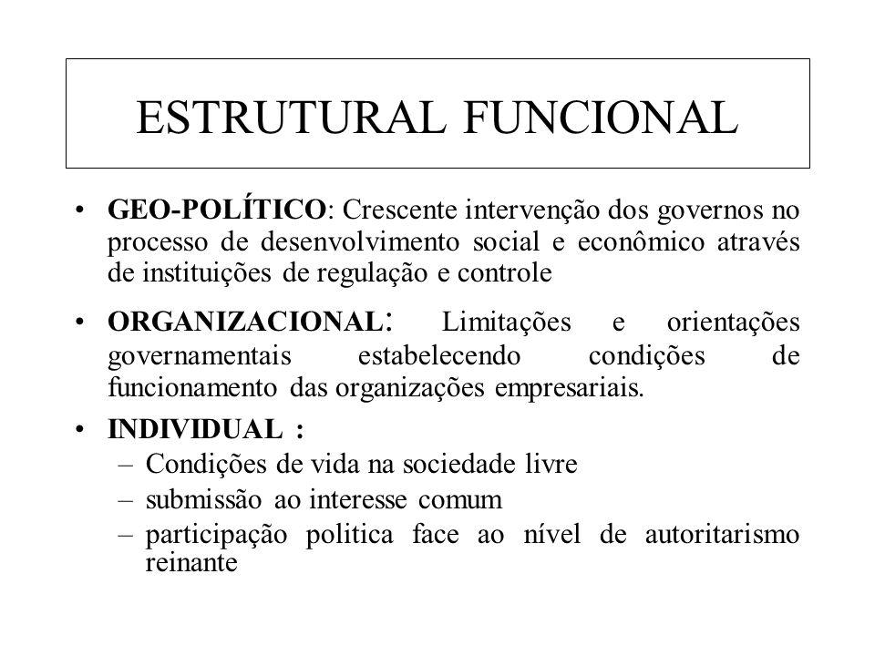 ESTRUTURAL FUNCIONAL GEO-POLÍTICO: Crescente intervenção dos governos no processo de desenvolvimento social e econômico através de instituições de reg