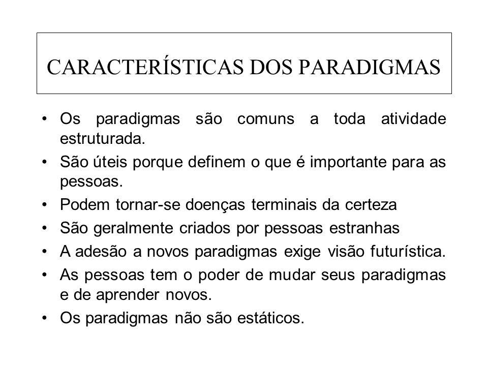 CARACTERÍSTICAS DOS PARADIGMAS Os paradigmas são comuns a toda atividade estruturada.