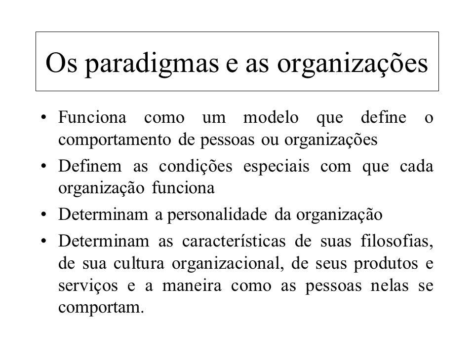 Os paradigmas e as organizações Funciona como um modelo que define o comportamento de pessoas ou organizações Definem as condições especiais com que cada organização funciona Determinam a personalidade da organização Determinam as características de suas filosofias, de sua cultura organizacional, de seus produtos e serviços e a maneira como as pessoas nelas se comportam.