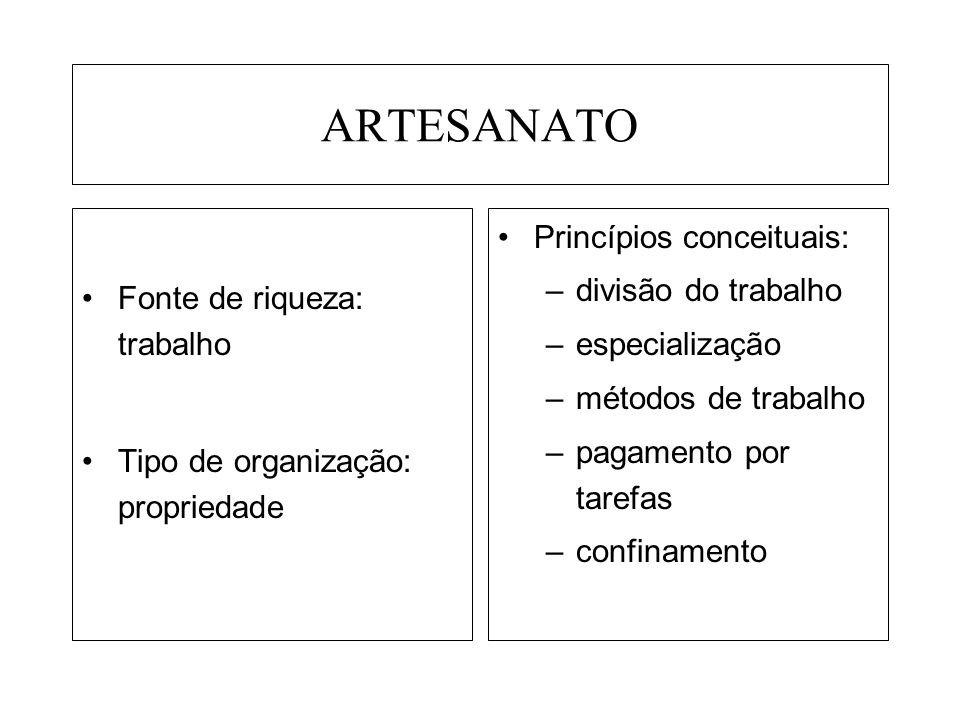 ARTESANATO Fonte de riqueza: trabalho Tipo de organização: propriedade Princípios conceituais: –divisão do trabalho –especialização –métodos de trabalho –pagamento por tarefas –confinamento