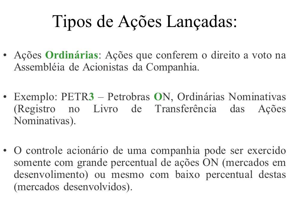 Tipos de Ações Lançadas: Ações Ordinárias: Ações que conferem o direito a voto na Assembléia de Acionistas da Companhia. Exemplo: PETR3 – Petrobras ON
