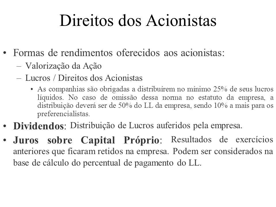 Direitos dos Acionistas Formas de rendimentos oferecidos aos acionistas: –Valorização da Ação –Lucros / Direitos dos Acionistas As companhias são obri