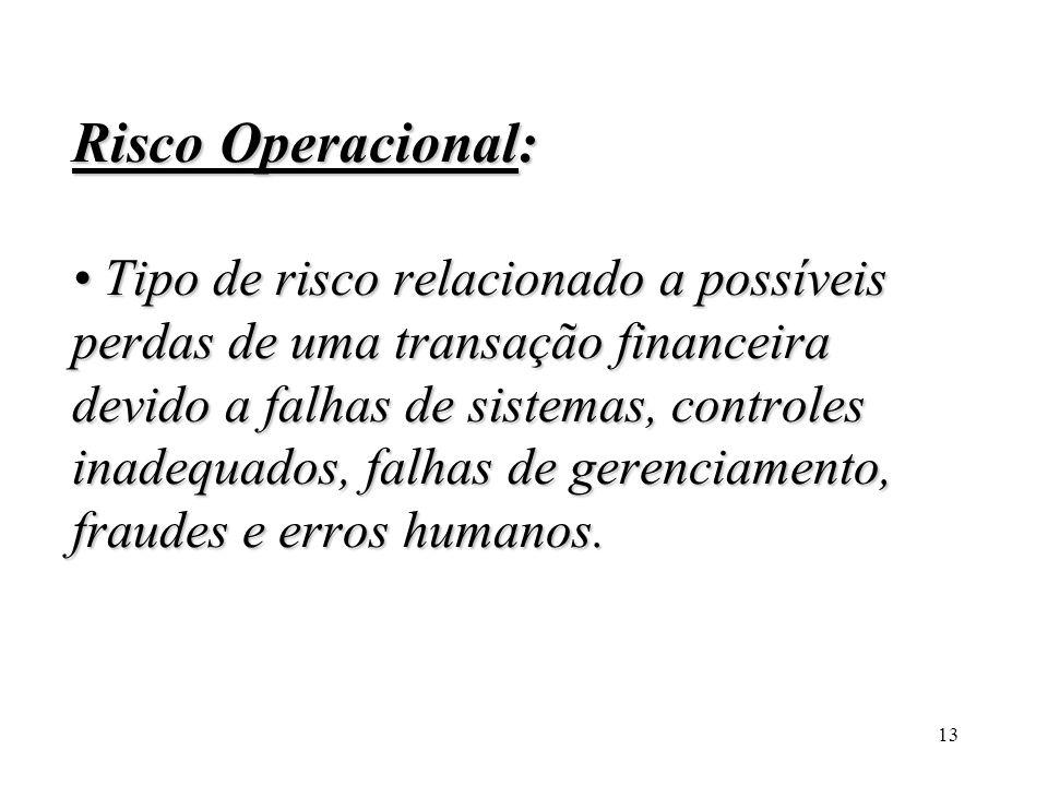 13 Risco Operacional: Tipo de risco relacionado a possíveis perdas de uma transação financeira devido a falhas de sistemas, controles inadequados, fal