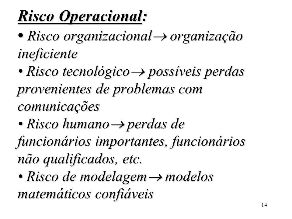 14 Risco Operacional: Risco organizacional organização ineficiente Risco tecnológico possíveis perdas provenientes de problemas com comunicações Risco
