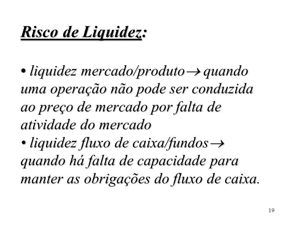 19 Risco de Liquidez: liquidez mercado/produto quando uma operação não pode ser conduzida ao preço de mercado por falta de atividade do mercado liquid
