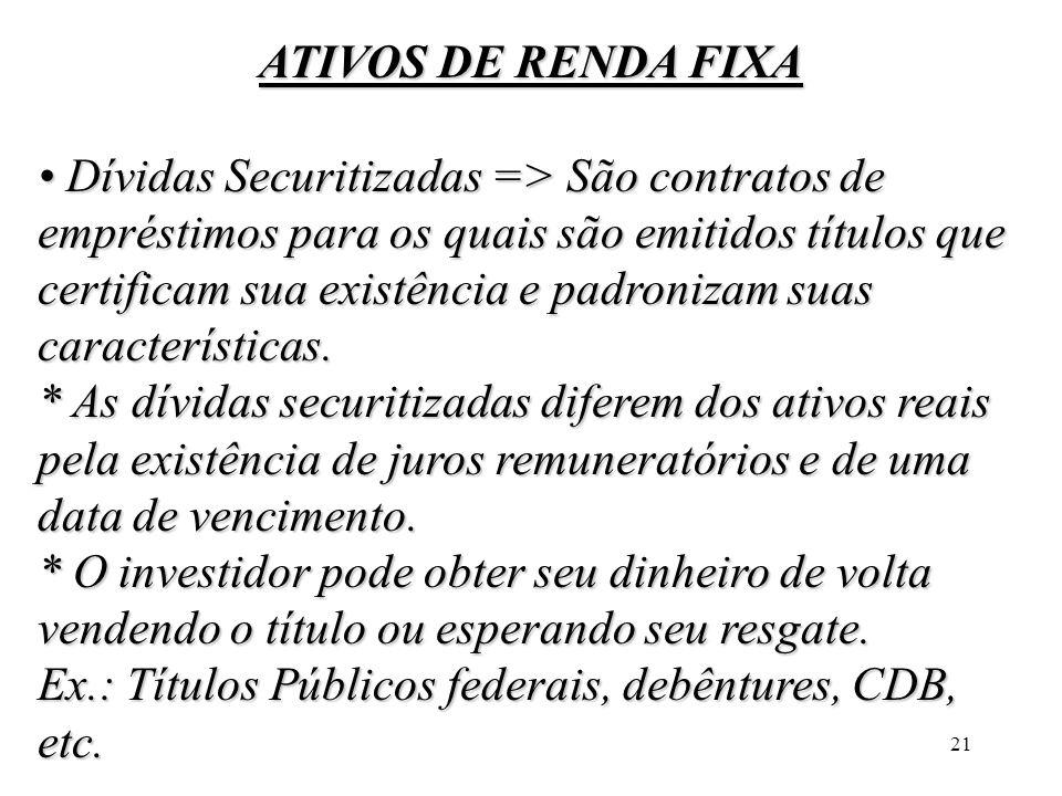 21 ATIVOS DE RENDA FIXA Dívidas Securitizadas => São contratos de empréstimos para os quais são emitidos títulos que certificam sua existência e padro