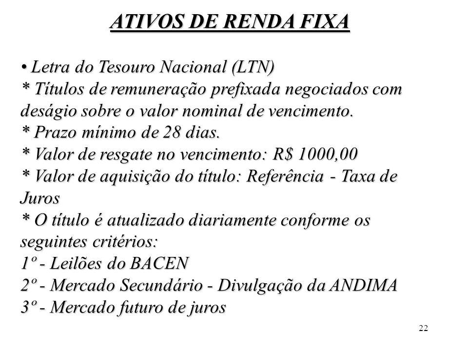 22 ATIVOS DE RENDA FIXA Letra do Tesouro Nacional (LTN) Letra do Tesouro Nacional (LTN) * Títulos de remuneração prefixada negociados com deságio sobr