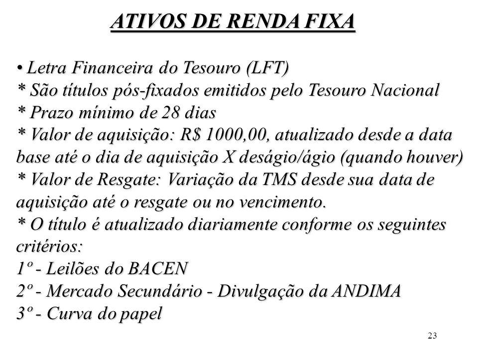 23 ATIVOS DE RENDA FIXA ATIVOS DE RENDA FIXA Letra Financeira do Tesouro (LFT) Letra Financeira do Tesouro (LFT) * São títulos pós-fixados emitidos pe