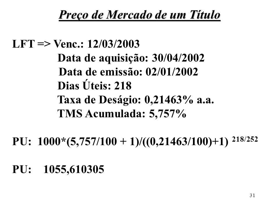 31 Preço de Mercado de um Título LFT => Venc.: 12/03/2003 Data de aquisição: 30/04/2002 Data de emissão: 02/01/2002 Dias Úteis: 218 Taxa de Deságio: 0