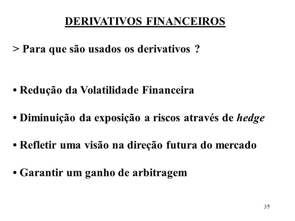 35 DERIVATIVOS FINANCEIROS > Para que são usados os derivativos ? Redução da Volatilidade Financeira Diminuição da exposição a riscos através de hedge