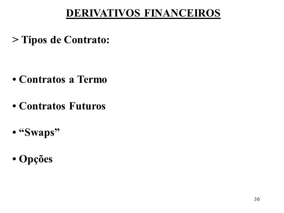 36 DERIVATIVOS FINANCEIROS > Tipos de Contrato: Contratos a Termo Contratos Futuros Swaps Opções
