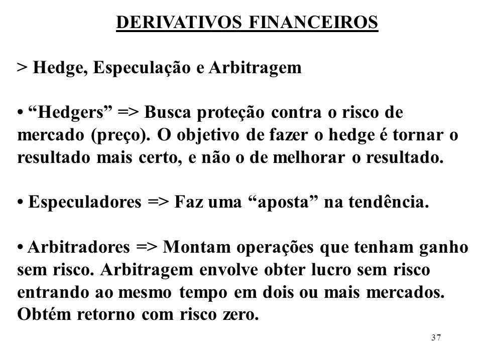 37 DERIVATIVOS FINANCEIROS > Hedge, Especulação e Arbitragem Hedgers => Busca proteção contra o risco de mercado (preço). O objetivo de fazer o hedge